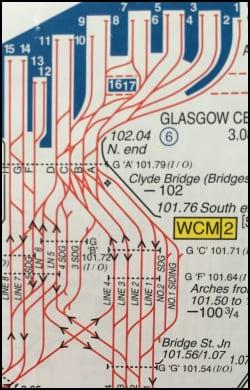 Rail Station Diagram